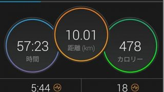 今シーズン初のビルドアップ走にトライ!【トレーニング日記】